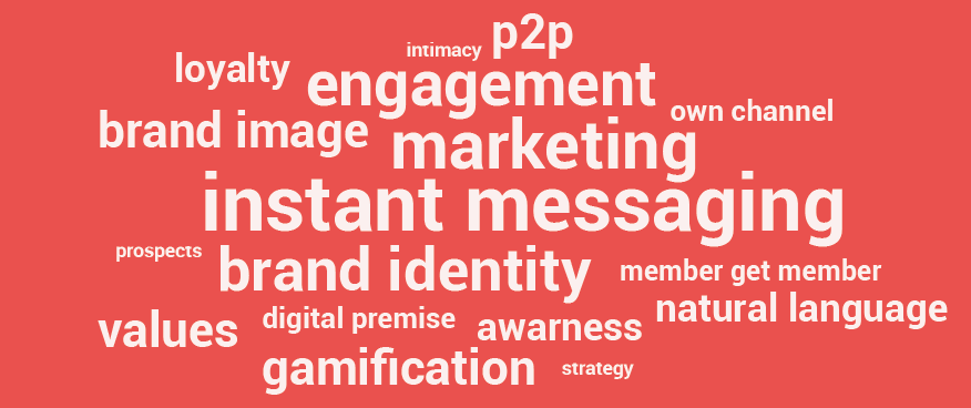 wordcloud instant messaging marketing monk